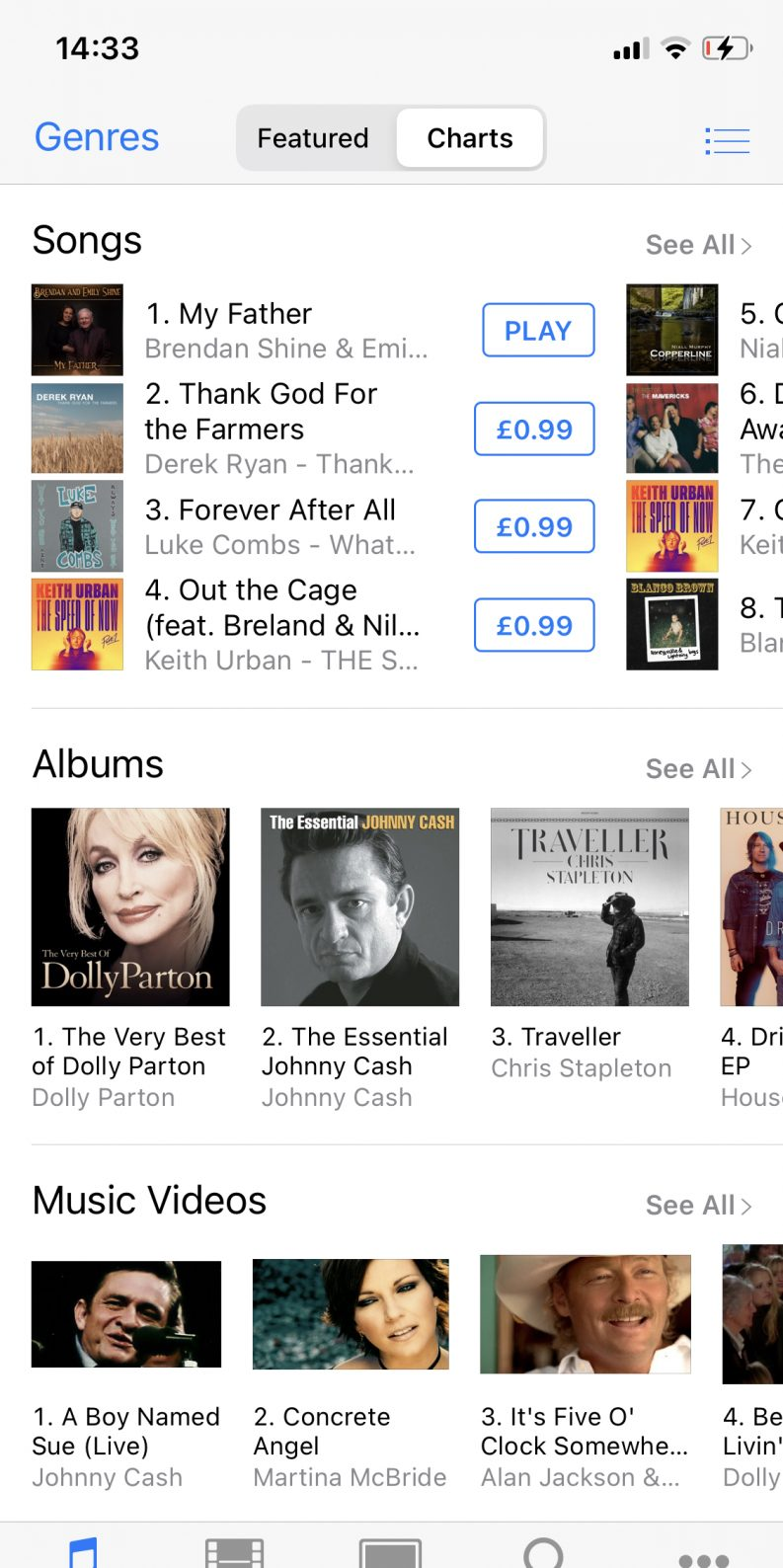 """Brendan and Emily Shine No.1 with a JMG song """"My Father"""" on the UK and Ireland iTunes Charts."""